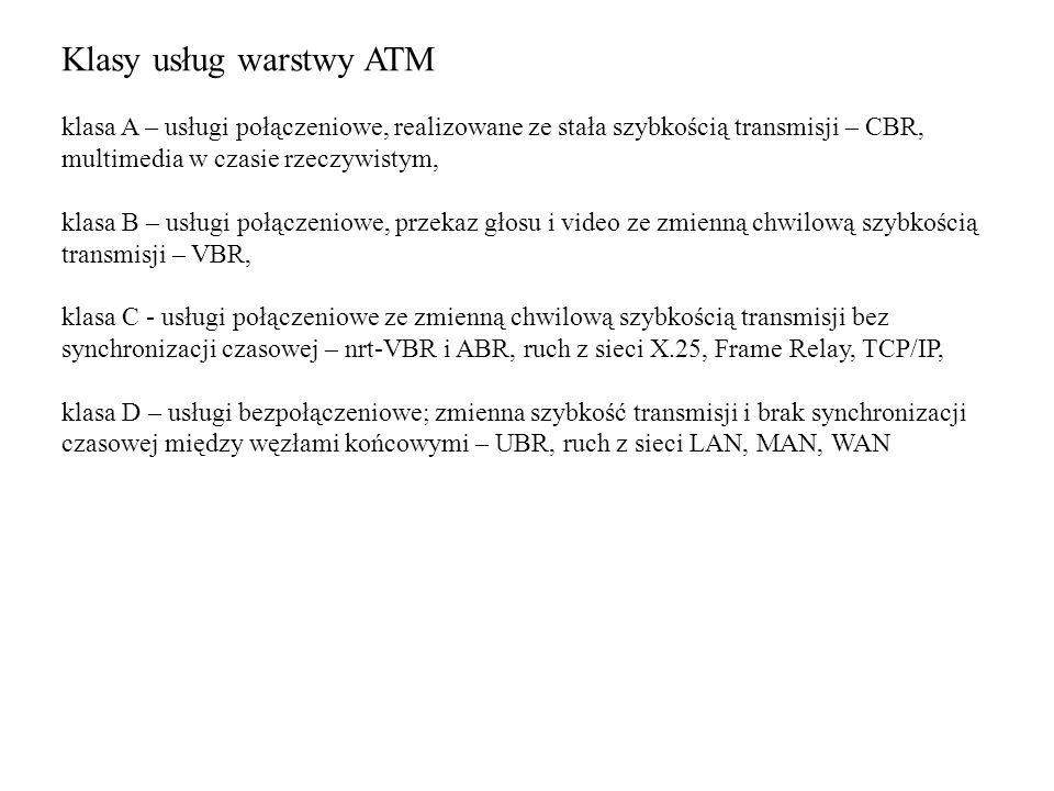 Klasy usług warstwy ATM