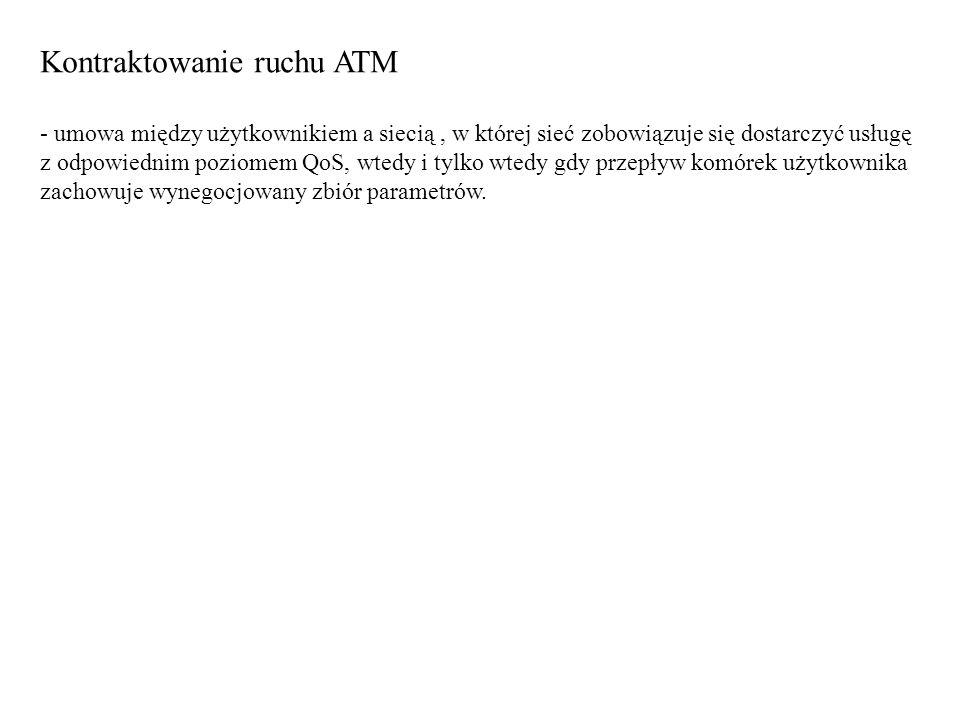 Kontraktowanie ruchu ATM