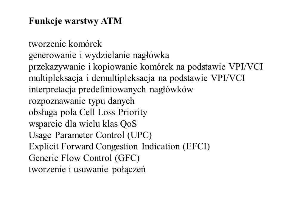 Funkcje warstwy ATM tworzenie komórek. generowanie i wydzielanie nagłówka. przekazywanie i kopiowanie komórek na podstawie VPI/VCI.