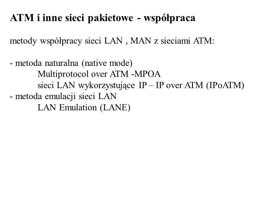 ATM i inne sieci pakietowe - współpraca