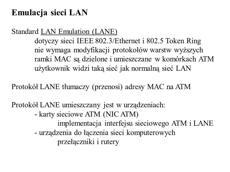 Emulacja sieci LAN Standard LAN Emulation (LANE)
