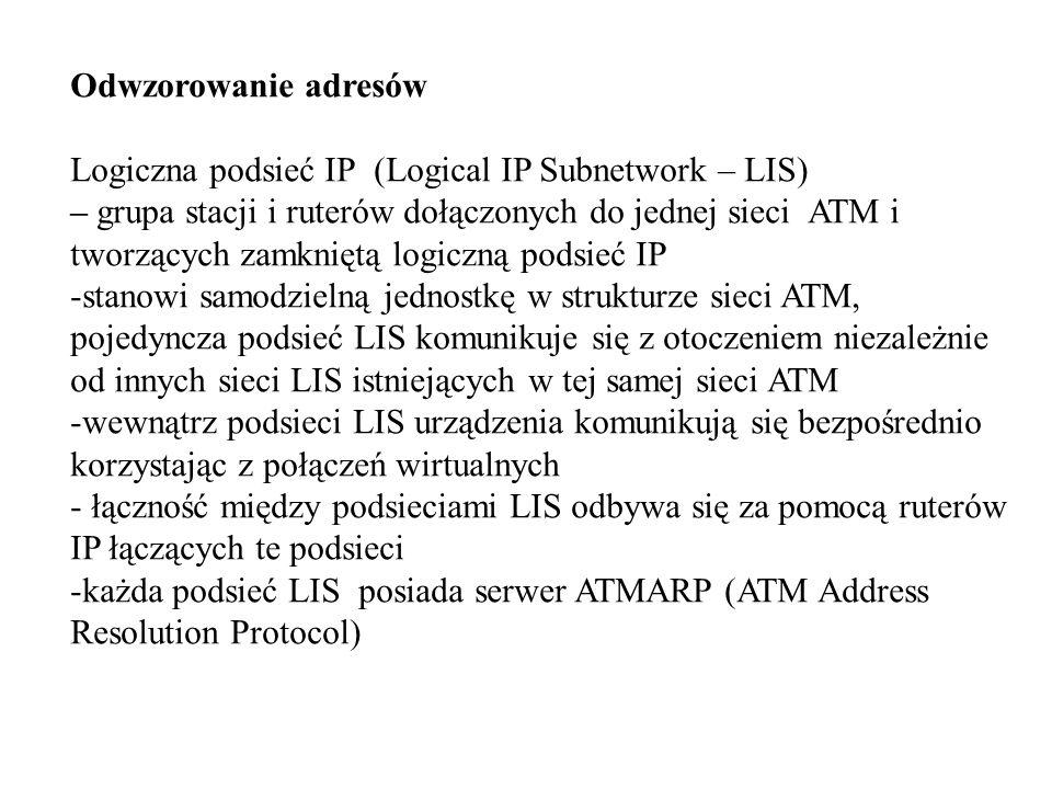 Odwzorowanie adresów Logiczna podsieć IP (Logical IP Subnetwork – LIS)