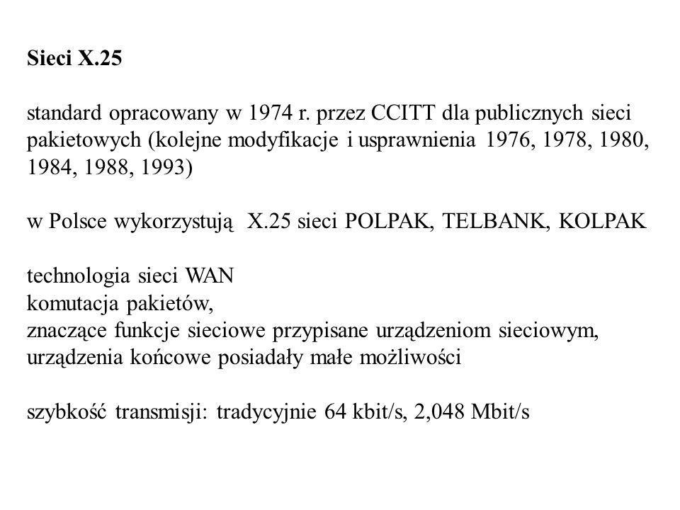 Sieci X.25