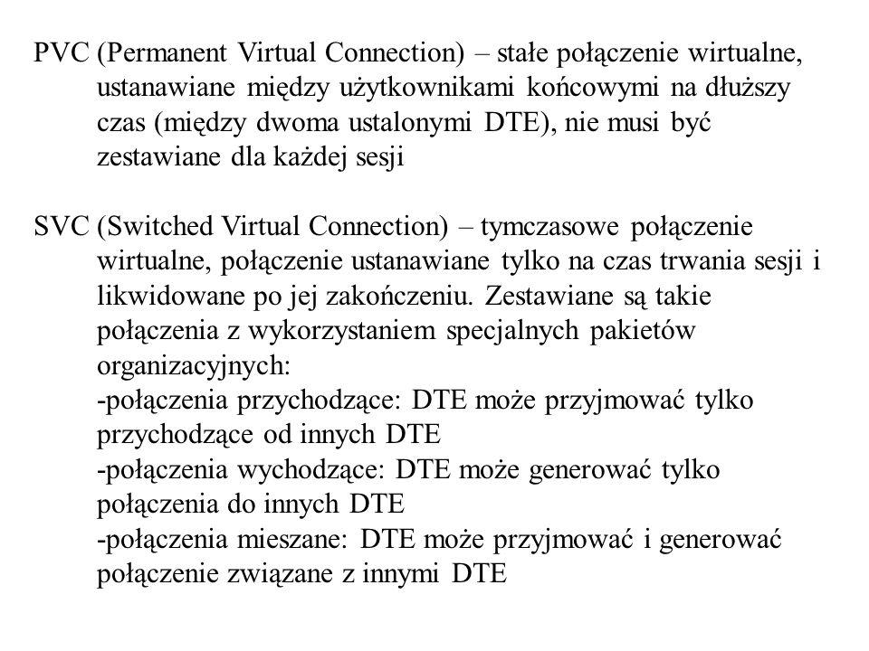 PVC (Permanent Virtual Connection) – stałe połączenie wirtualne, ustanawiane między użytkownikami końcowymi na dłuższy czas (między dwoma ustalonymi DTE), nie musi być zestawiane dla każdej sesji