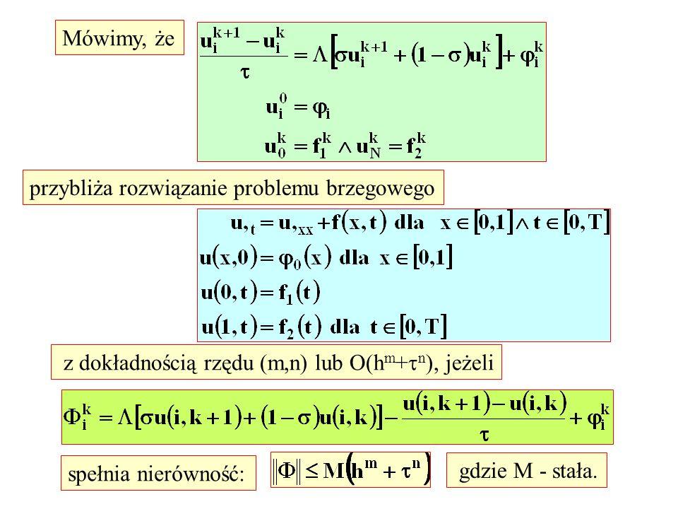 Mówimy, żeprzybliża rozwiązanie problemu brzegowego. z dokładnością rzędu (m,n) lub O(hm+n), jeżeli.