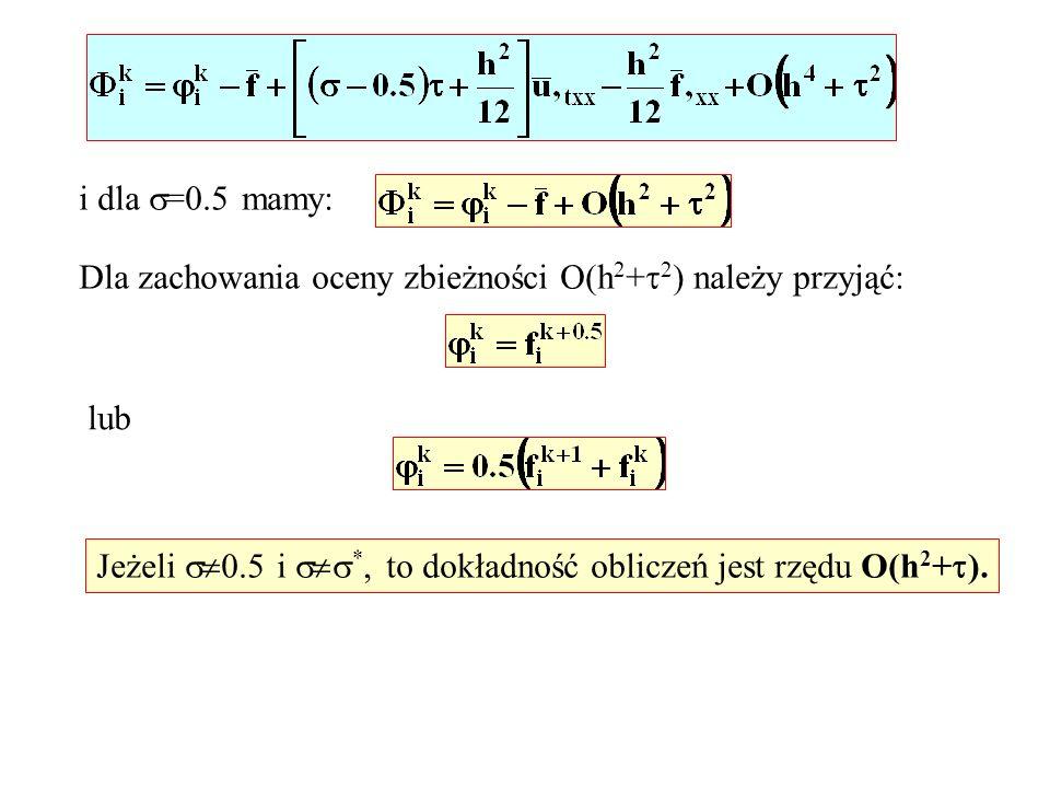 i dla =0.5 mamy:Dla zachowania oceny zbieżności O(h2+2) należy przyjąć: lub.