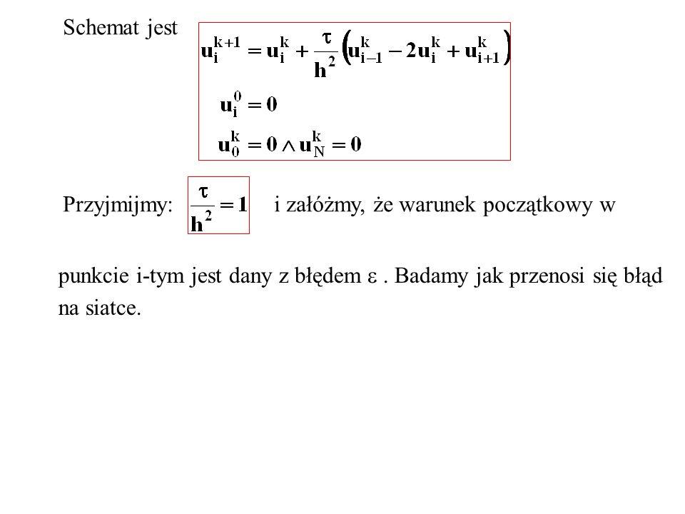Schemat jestPrzyjmijmy: i załóżmy, że warunek początkowy w. punkcie i-tym jest dany z błędem  . Badamy jak przenosi się błąd.