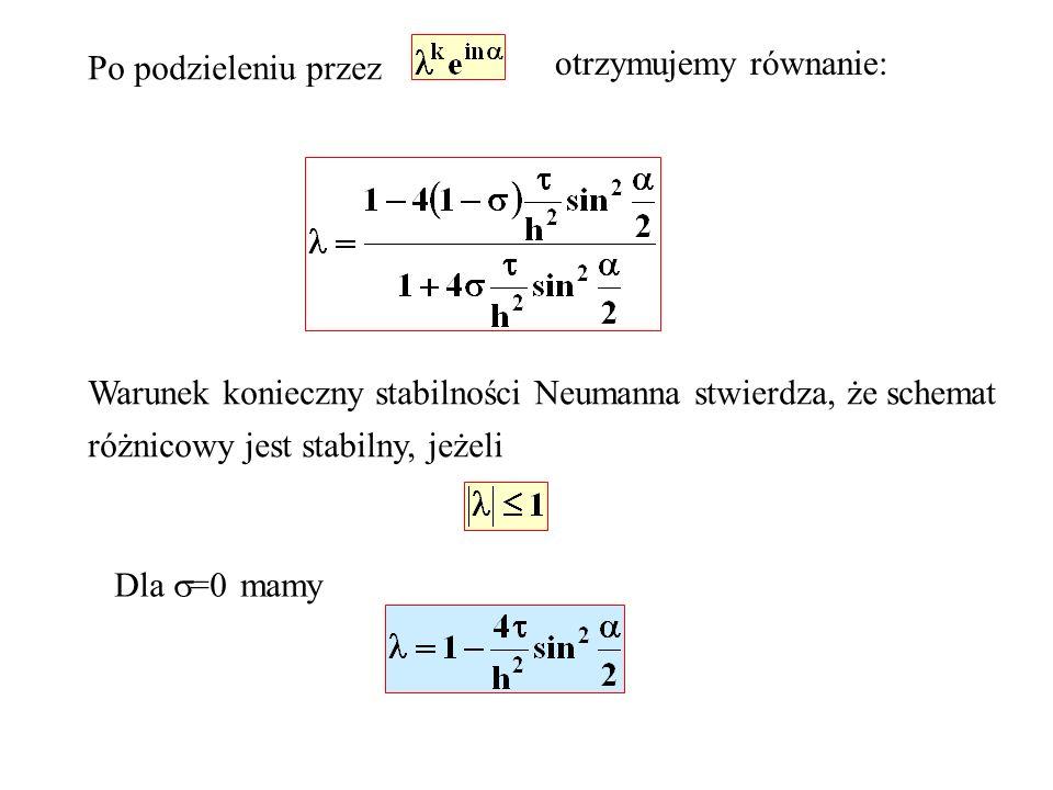 Po podzieleniu przezotrzymujemy równanie: Warunek konieczny stabilności Neumanna stwierdza, że schemat.