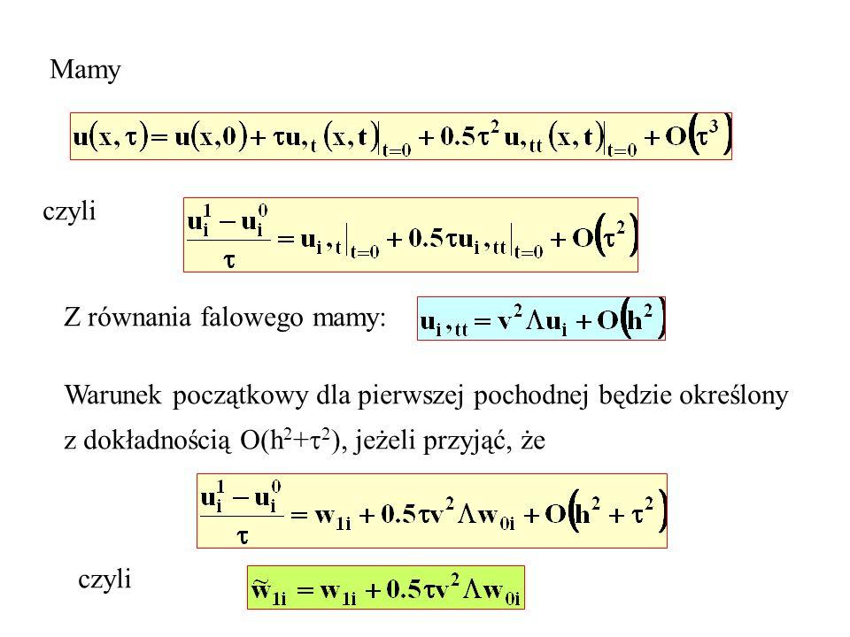 Mamyczyli. Z równania falowego mamy: Warunek początkowy dla pierwszej pochodnej będzie określony. z dokładnością O(h2+2), jeżeli przyjąć, że.