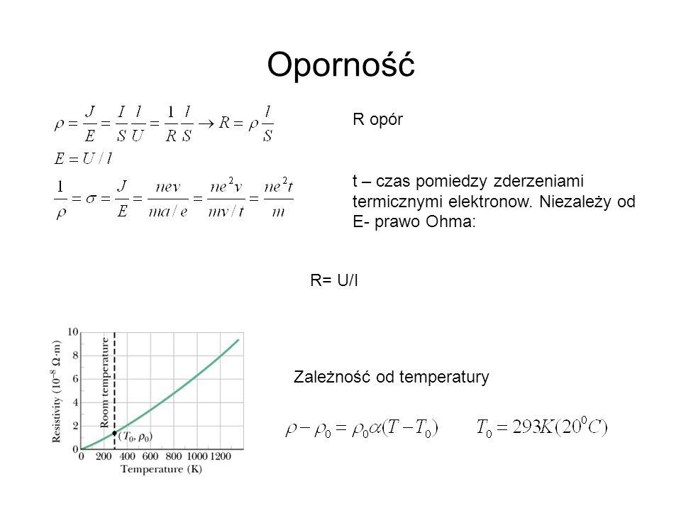 OpornośćR opór. t – czas pomiedzy zderzeniami termicznymi elektronow. Niezależy od E- prawo Ohma: R= U/I.