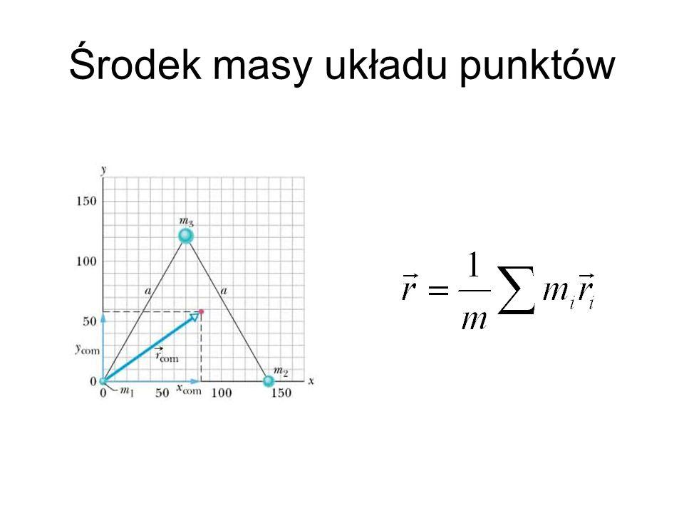 Środek masy układu punktów