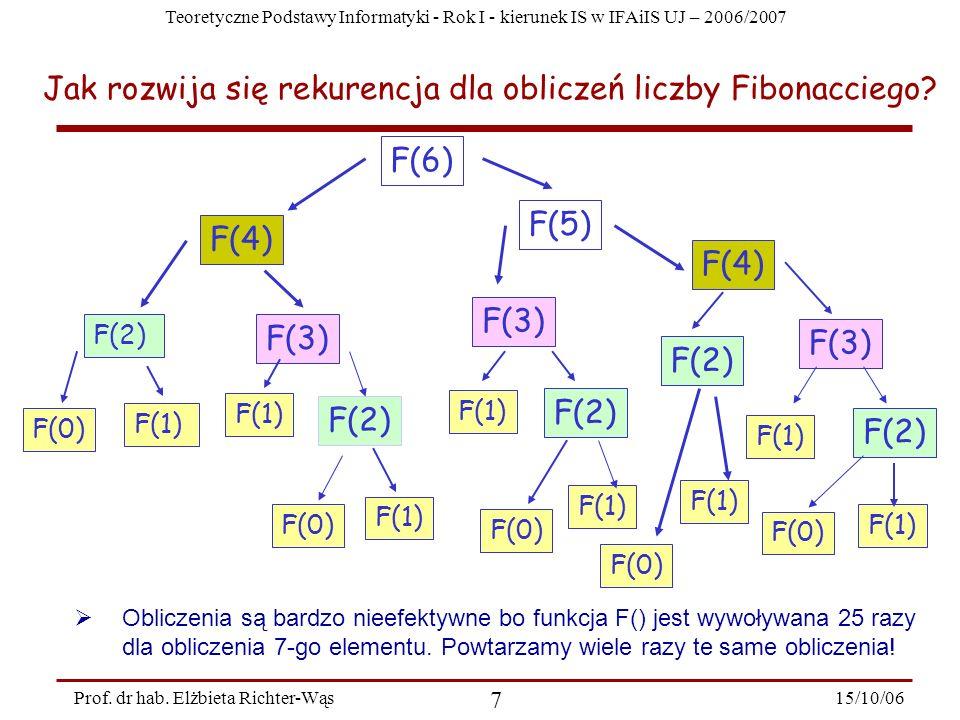 Jak rozwija się rekurencja dla obliczeń liczby Fibonacciego