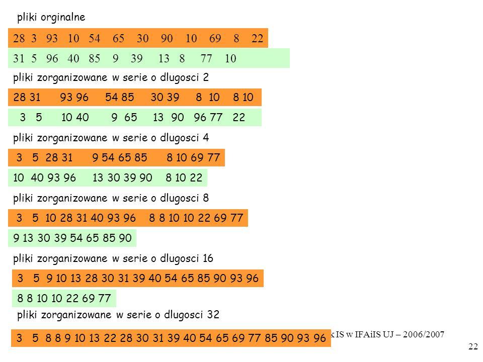 pliki orginalne 28 3 93 10 54 65 30 90 10 69 8 22. 31 5 96 40 85 9 39 13 8 77 10.