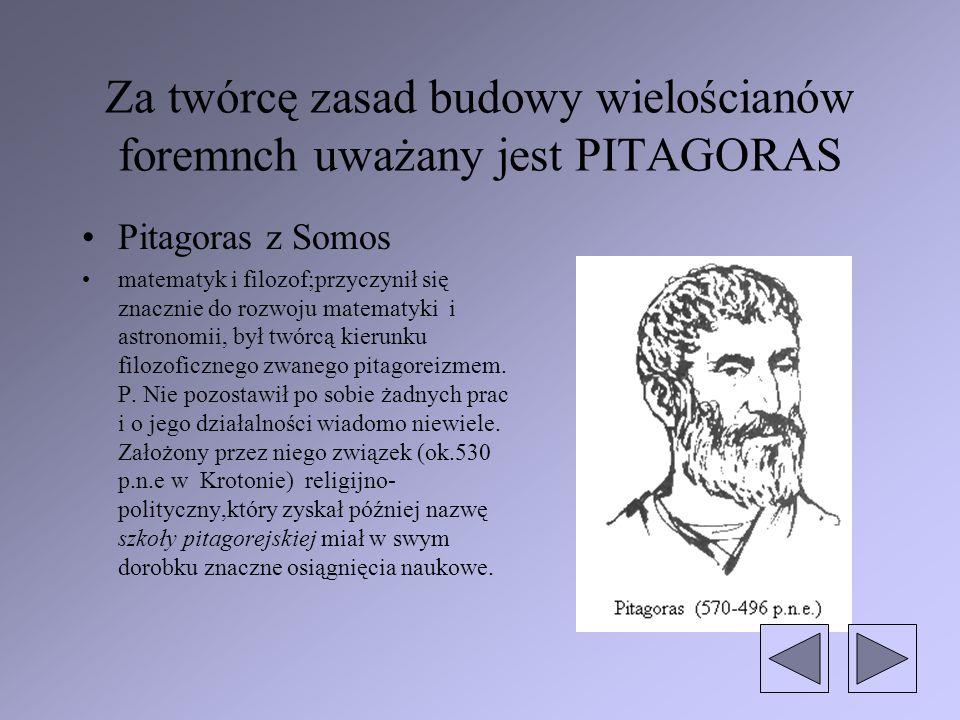 Za twórcę zasad budowy wielościanów foremnch uważany jest PITAGORAS