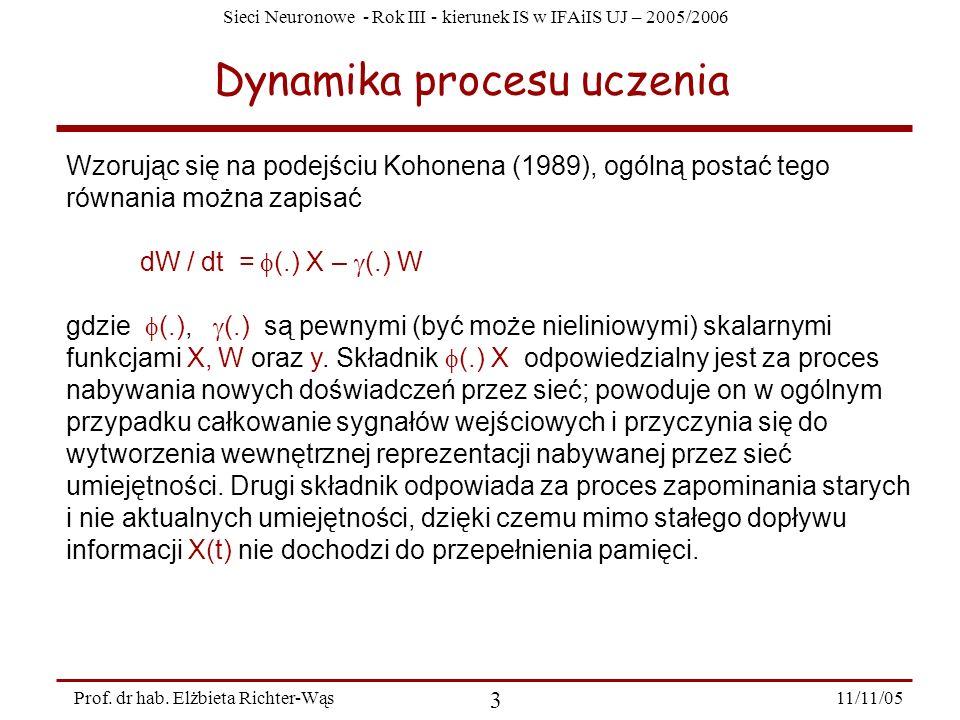 Dynamika procesu uczenia