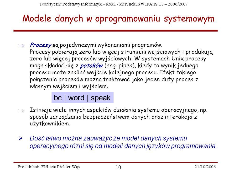 Modele danych w oprogramowaniu systemowym