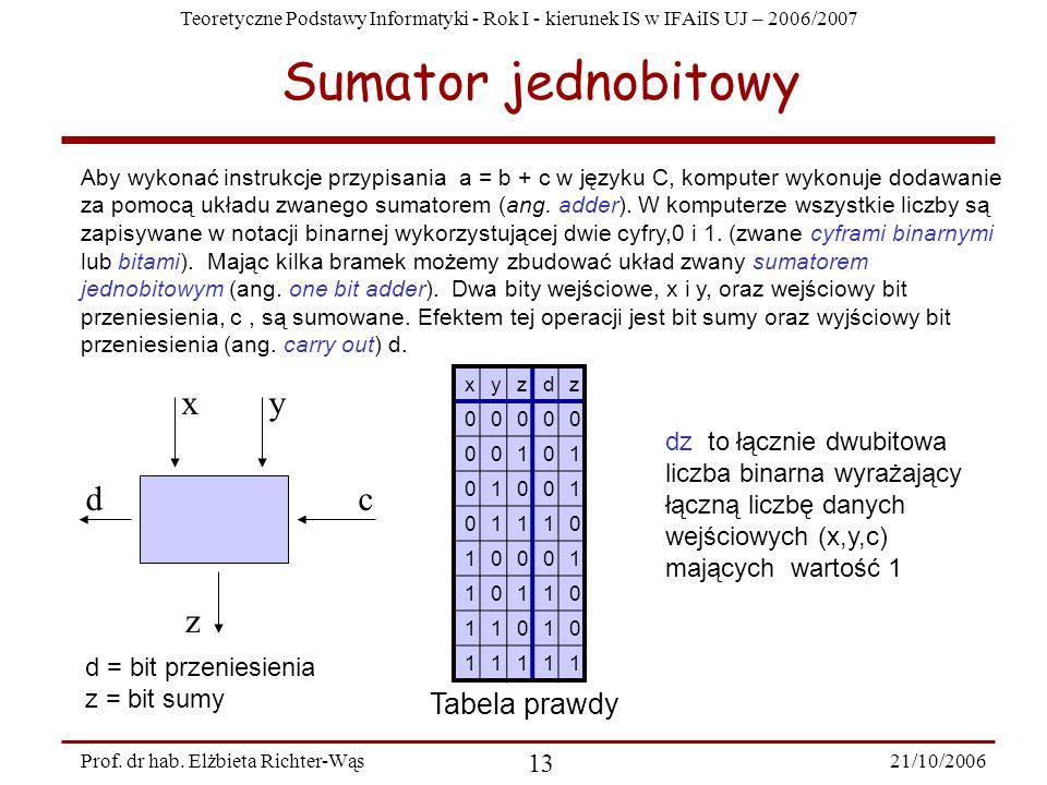 Sumator jednobitowy c y x z d Tabela prawdy dz to łącznie dwubitowa