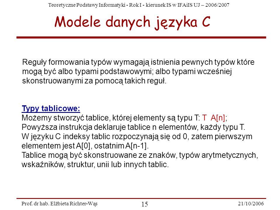 Modele danych języka C Reguły formowania typów wymagają istnienia pewnych typów które.