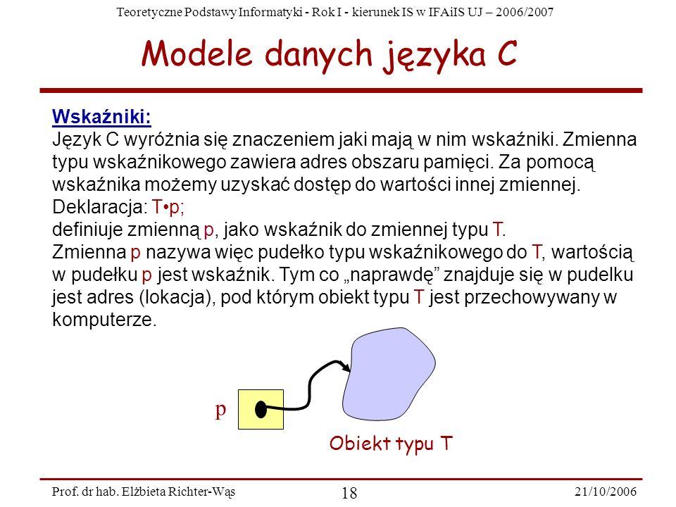 Modele danych języka C p Wskaźniki: