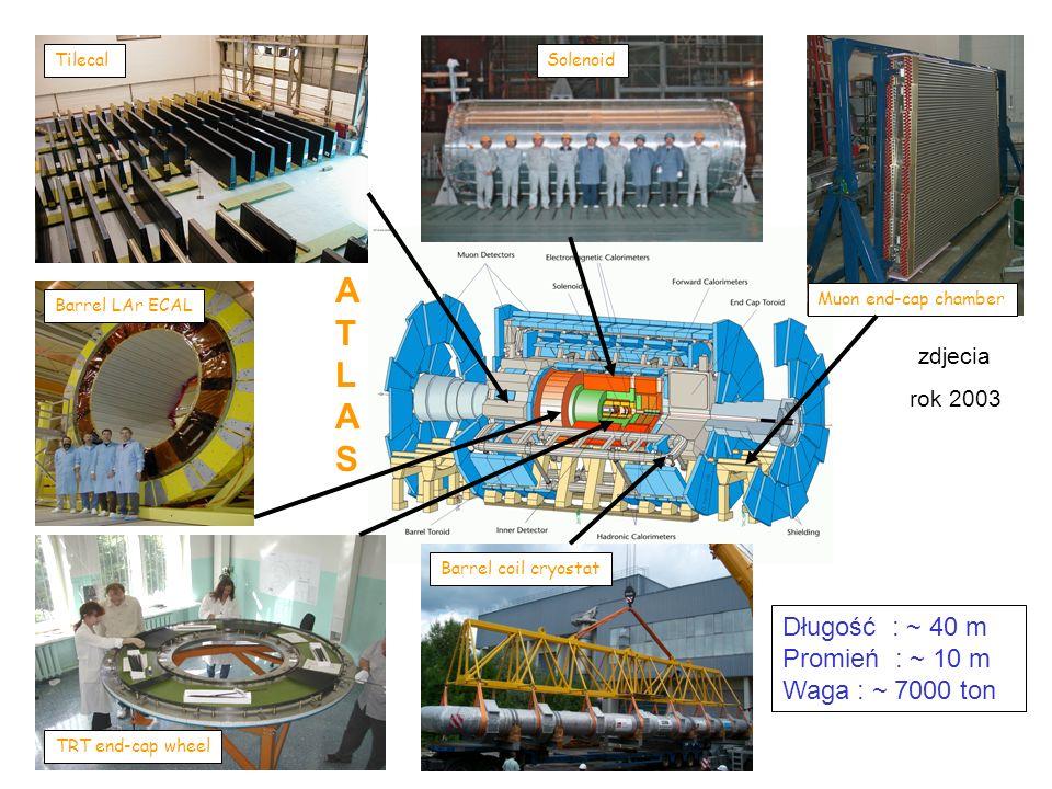 A T L S zdjecia Długość : ~ 40 m Promień : ~ 10 m Waga : ~ 7000 ton