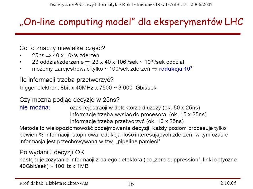 """""""On-line computing model dla eksperymentów LHC"""