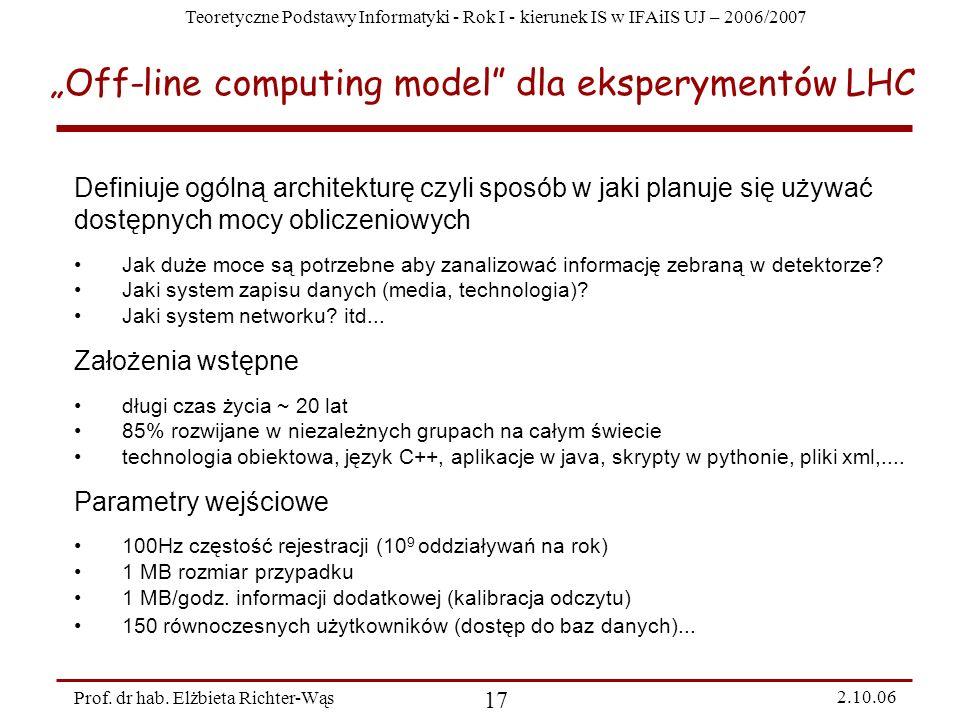 """Off-line computing model dla eksperymentów LHC"