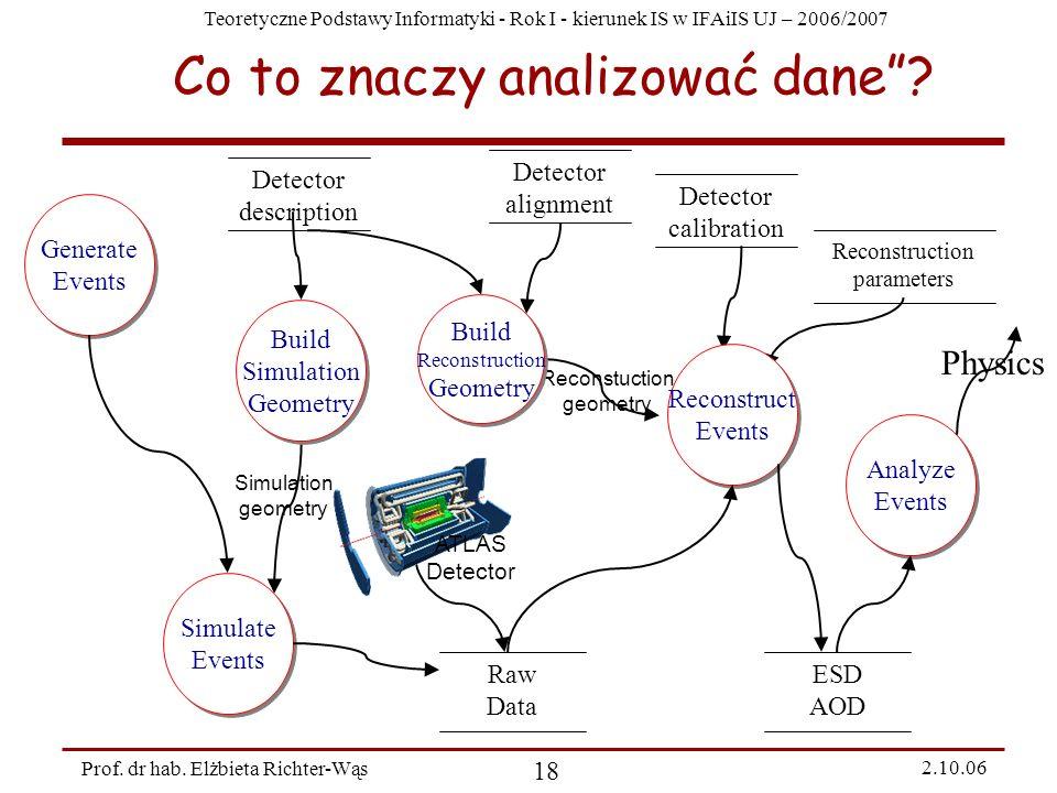Co to znaczy analizować dane