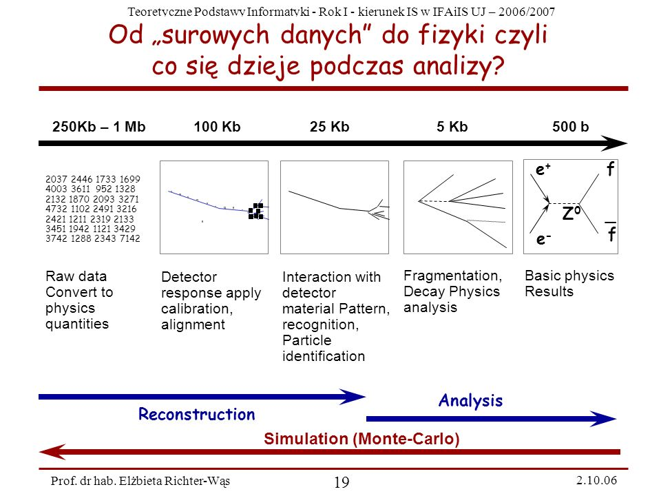 """Od """"surowych danych do fizyki czyli co się dzieje podczas analizy"""