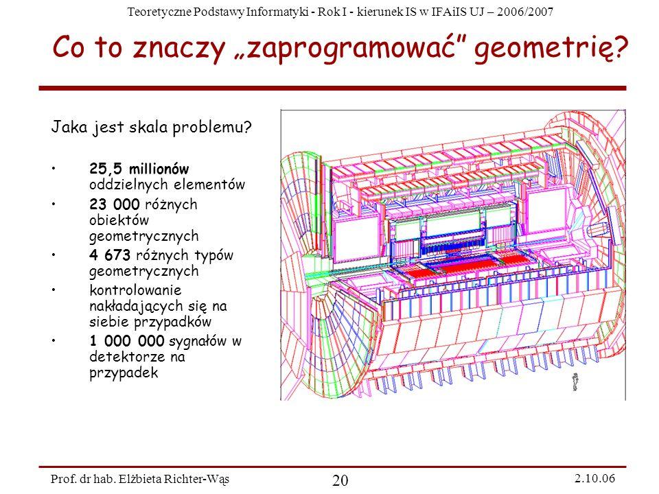 """Co to znaczy """"zaprogramować geometrię"""