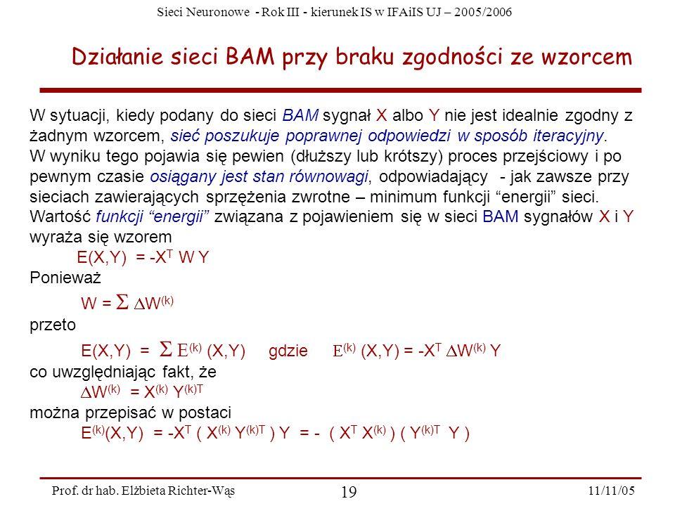 Działanie sieci BAM przy braku zgodności ze wzorcem