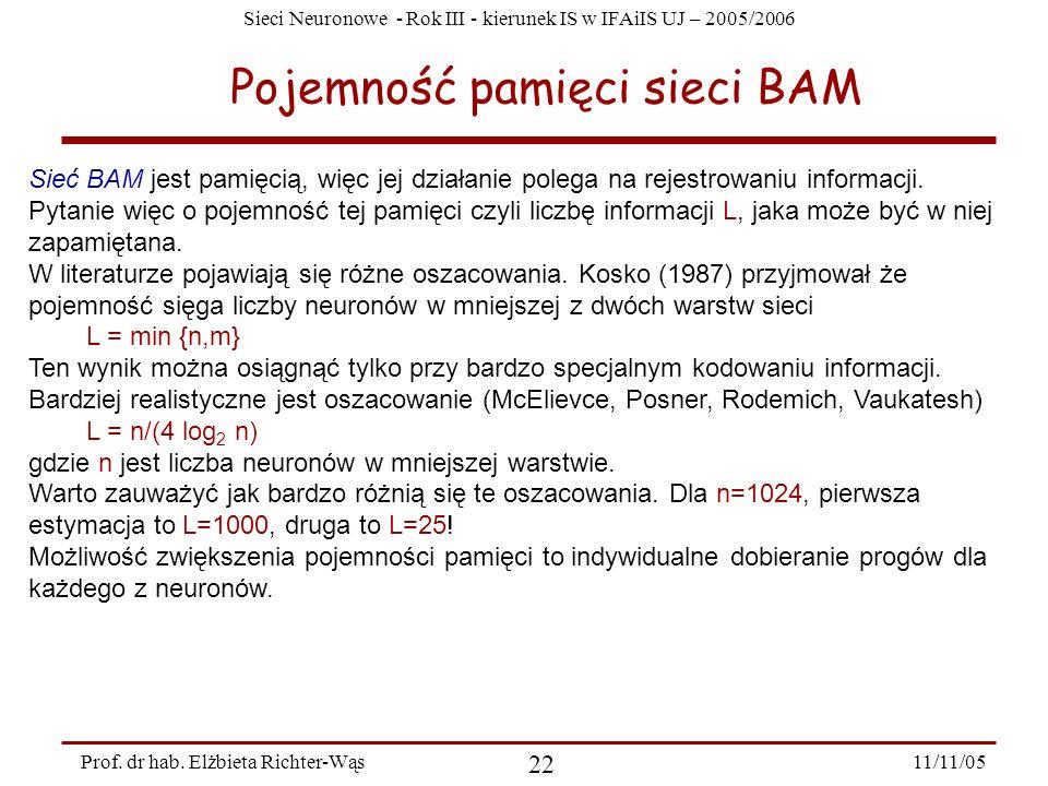 Pojemność pamięci sieci BAM