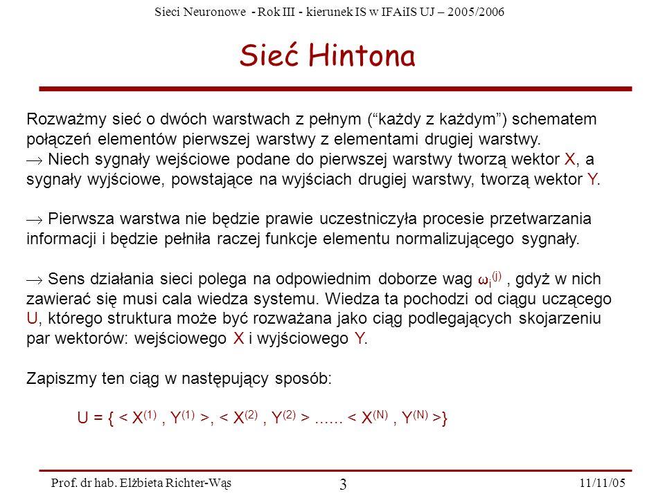 Sieć Hintona Rozważmy sieć o dwóch warstwach z pełnym ( każdy z każdym ) schematem połączeń elementów pierwszej warstwy z elementami drugiej warstwy.