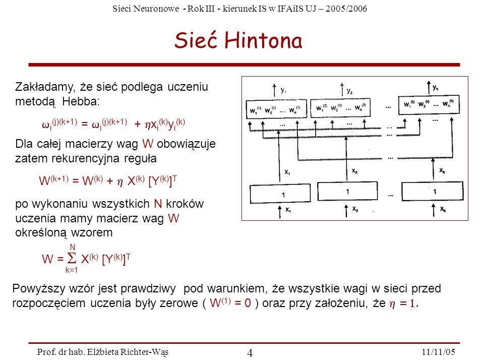 Sieć Hintona Zakładamy, że sieć podlega uczeniu metodą Hebba: