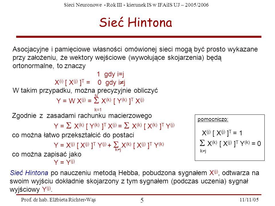 Sieć Hintona