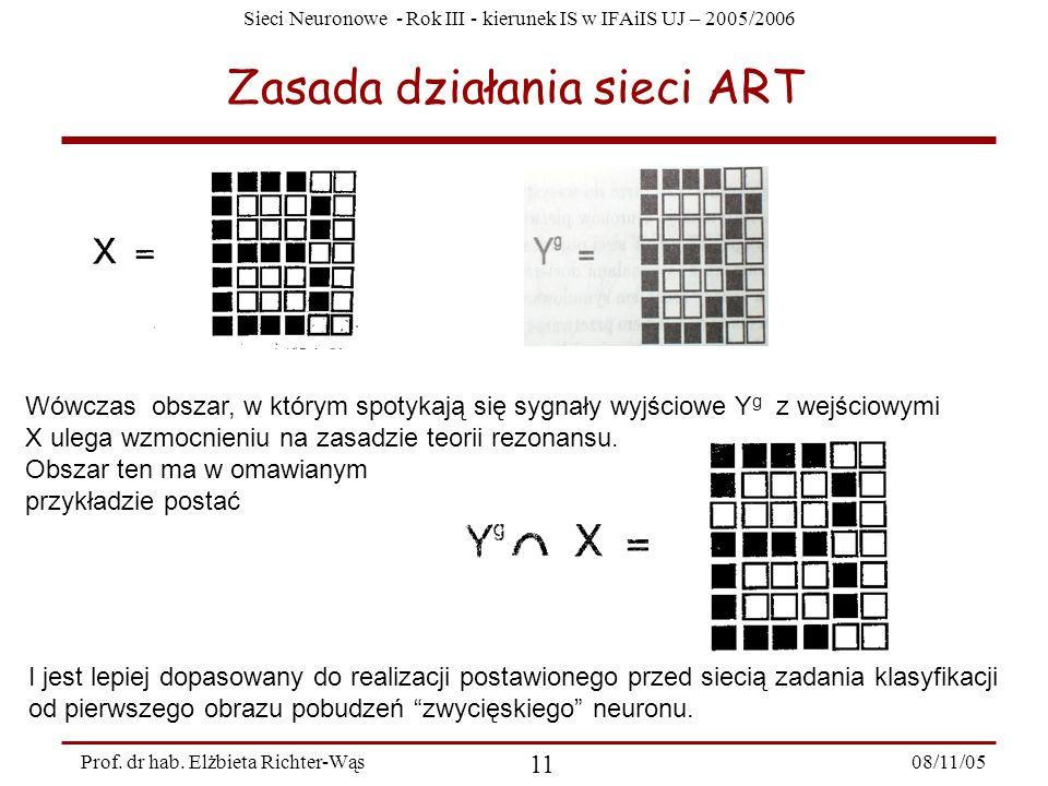 Zasada działania sieci ART