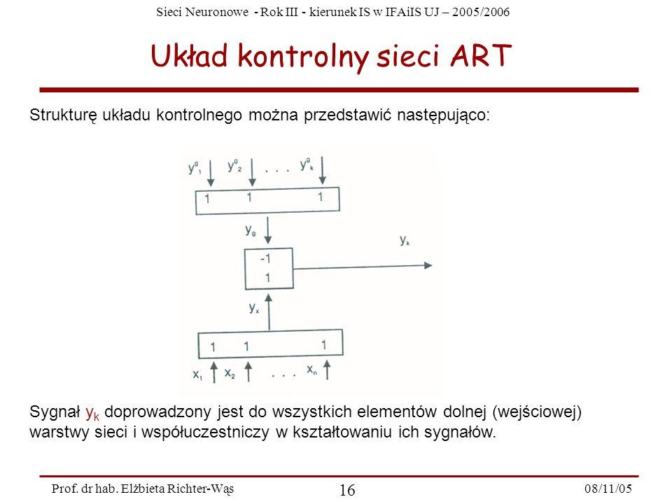 Układ kontrolny sieci ART