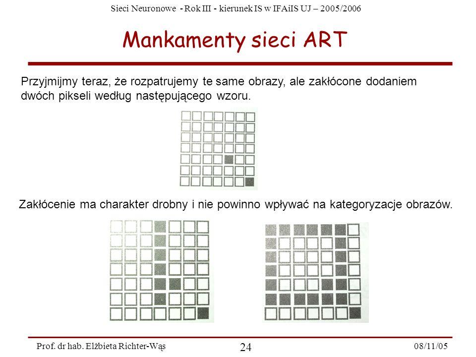 Mankamenty sieci ART Przyjmijmy teraz, że rozpatrujemy te same obrazy, ale zakłócone dodaniem dwóch pikseli według następującego wzoru.