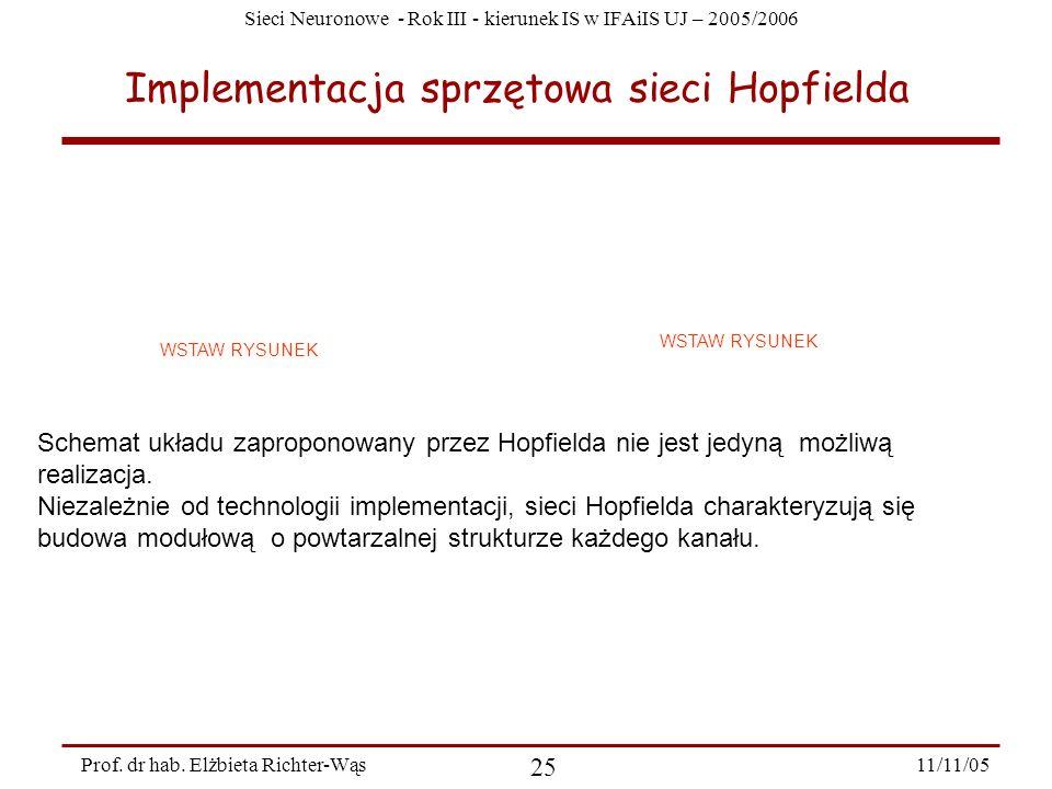 Implementacja sprzętowa sieci Hopfielda