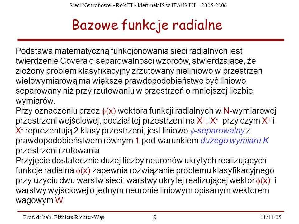 Bazowe funkcje radialne
