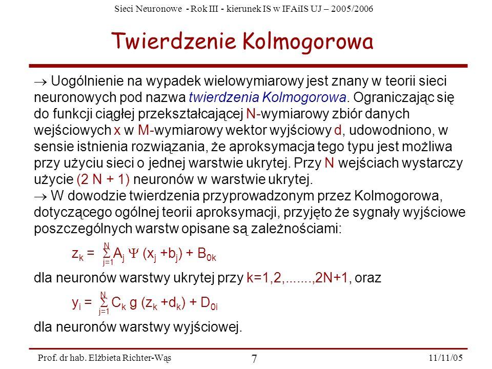 Twierdzenie Kolmogorowa
