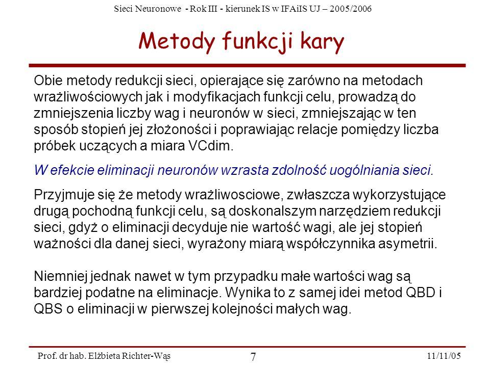 Metody funkcji kary