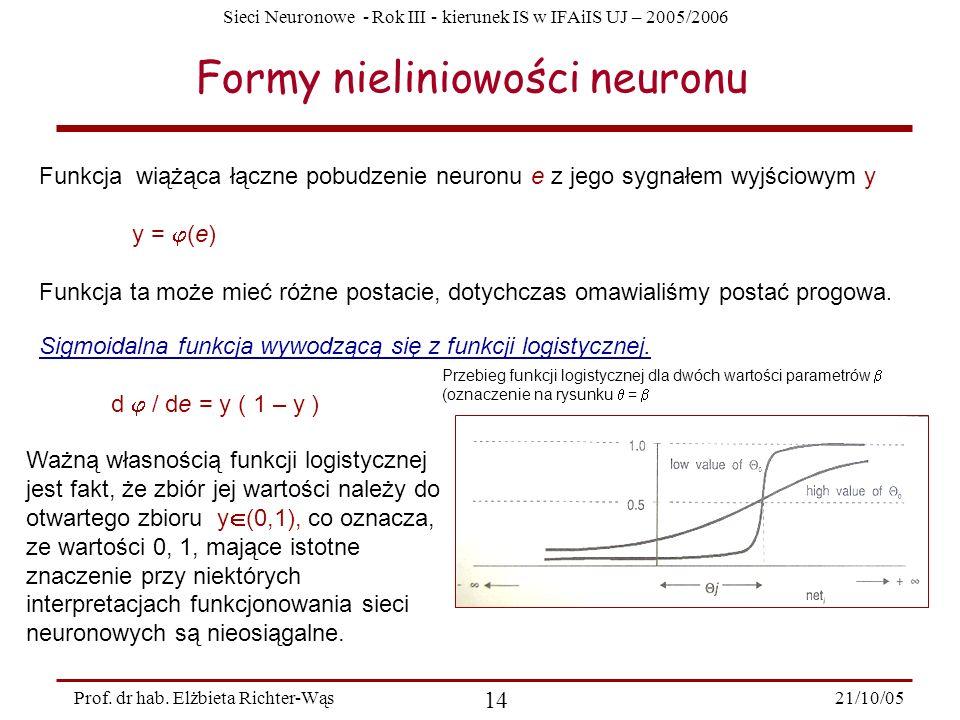Formy nieliniowości neuronu