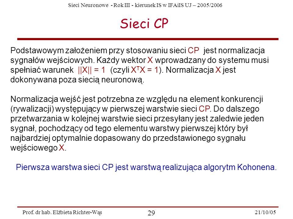 Pierwsza warstwa sieci CP jest warstwą realizująca algorytm Kohonena.