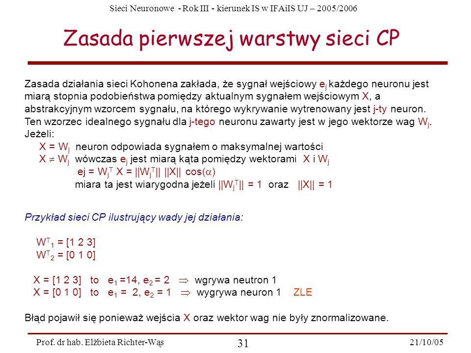 Zasada pierwszej warstwy sieci CP