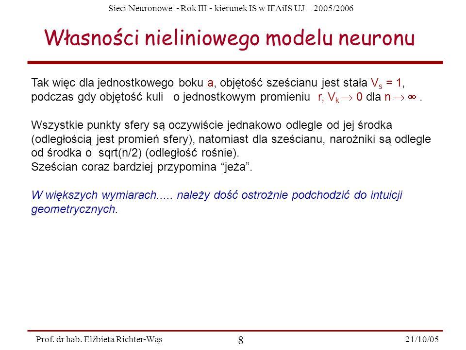 Własności nieliniowego modelu neuronu