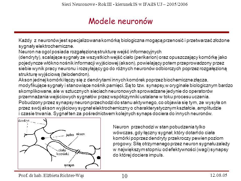 Modele neuronów Każdy z neuronów jest specjalizowana komórką biologiczna mogącą przenosić i przetwarzać złożone.