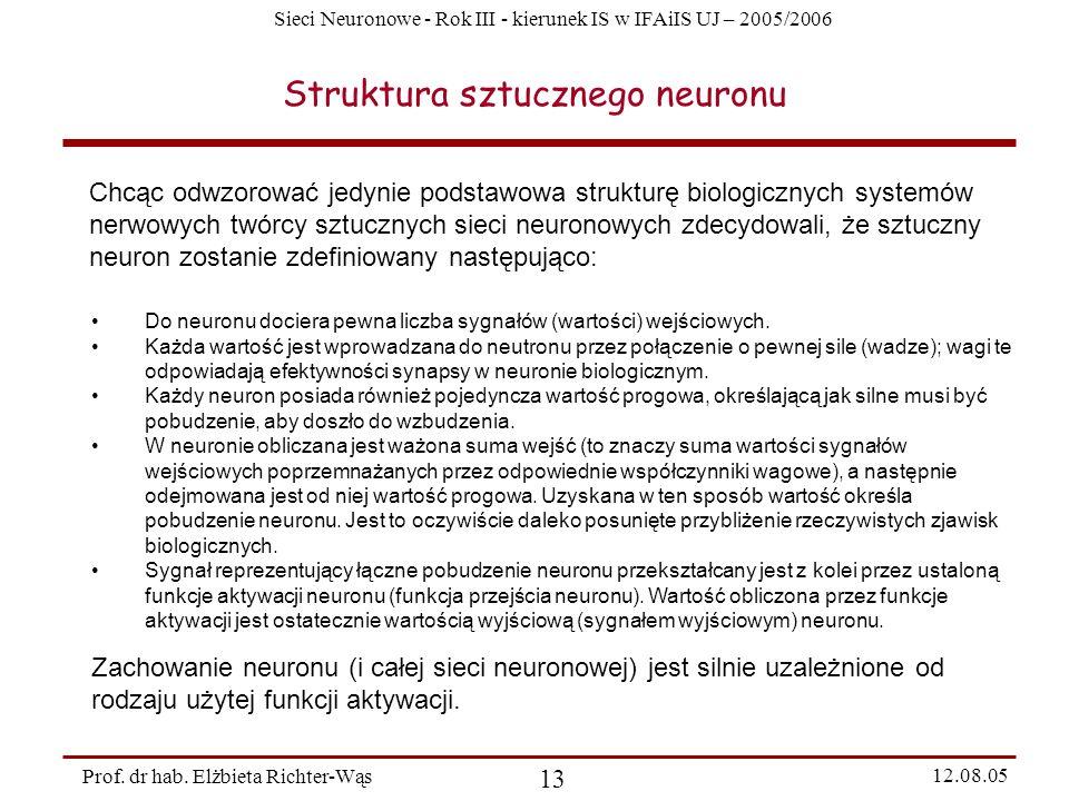 Struktura sztucznego neuronu