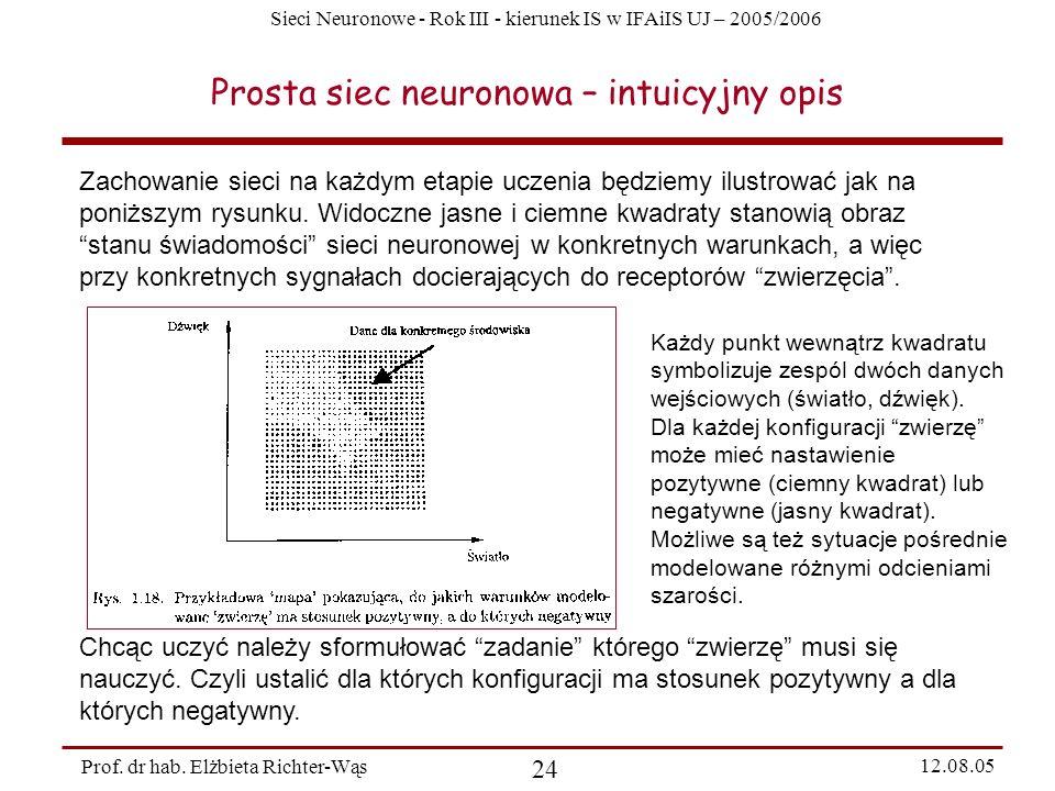 Prosta siec neuronowa – intuicyjny opis