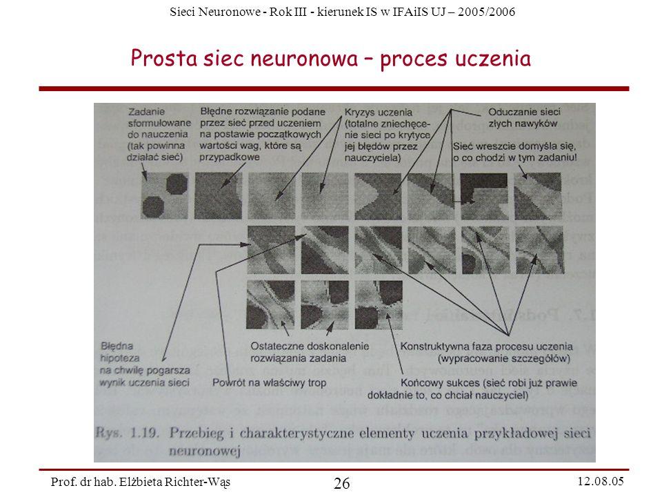 Prosta siec neuronowa – proces uczenia
