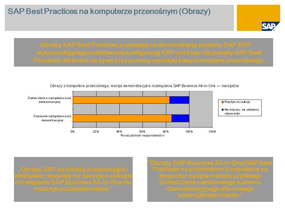 SAP Best Practices na komputerze przenośnym (Obrazy)
